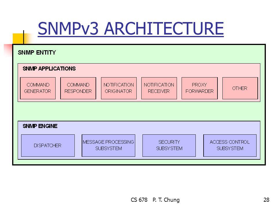 CS 678 P. T. Chung28 SNMPv3 ARCHITECTURE