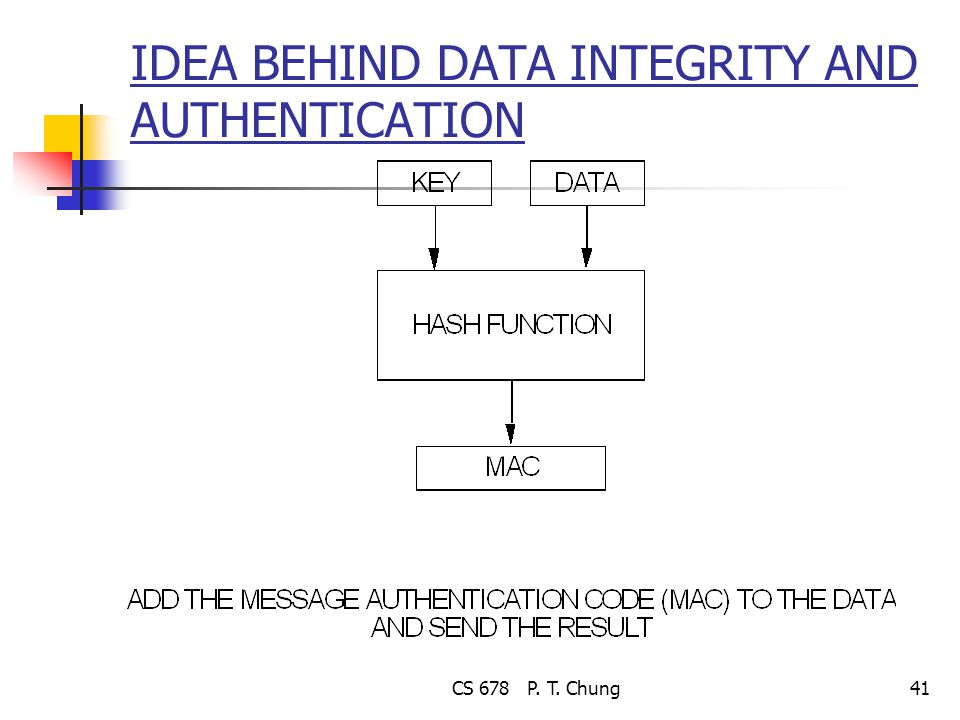 CS 678 P. T. Chung41 IDEA BEHIND DATA INTEGRITY AND AUTHENTICATION