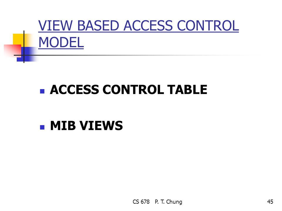 CS 678 P. T. Chung45 VIEW BASED ACCESS CONTROL MODEL ACCESS CONTROL TABLE MIB VIEWS