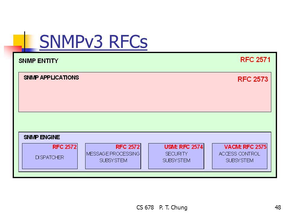 CS 678 P. T. Chung48 SNMPv3 RFCs
