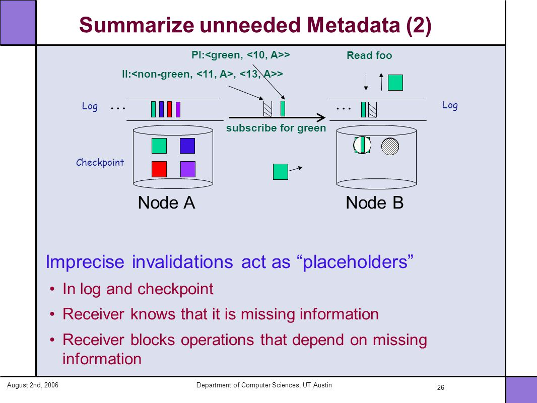 August 2nd, 2006Department of Computer Sciences, UT Austin 26 PI: > Summarize unneeded Metadata (2) Imprecise invalidations act as placeholders In log and checkpoint Receiver knows that it is missing information Receiver blocks operations that depend on missing information Node A … … Node B Log Checkpoint Log Read foo II:, > subscribe for green