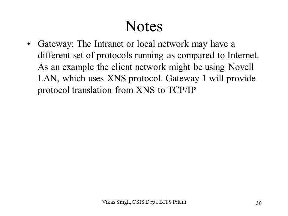 Internet Configuration Domain Name server LAN B LAN A Mail Server B/R LAN C Gateway1 Internet Gateway LAN abc B/R LAN x Mail Server Asha's Workstation