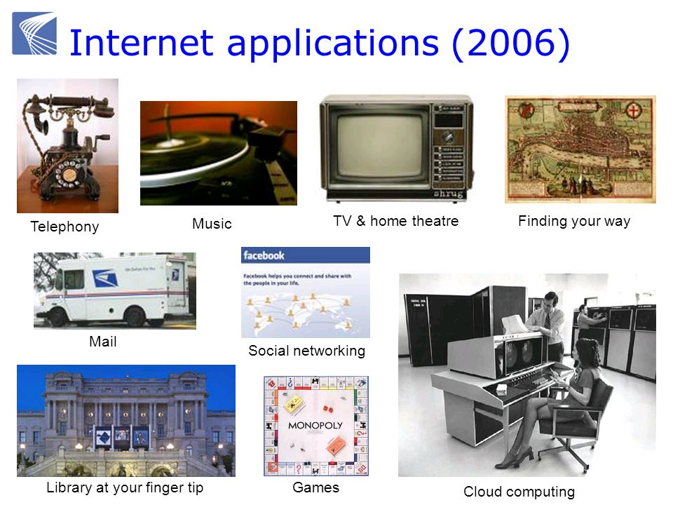 Internet applications (2006) Telephony Music TV & home theatre Cloud computing Finding your way Mail Games Library at your finger tip Social networking