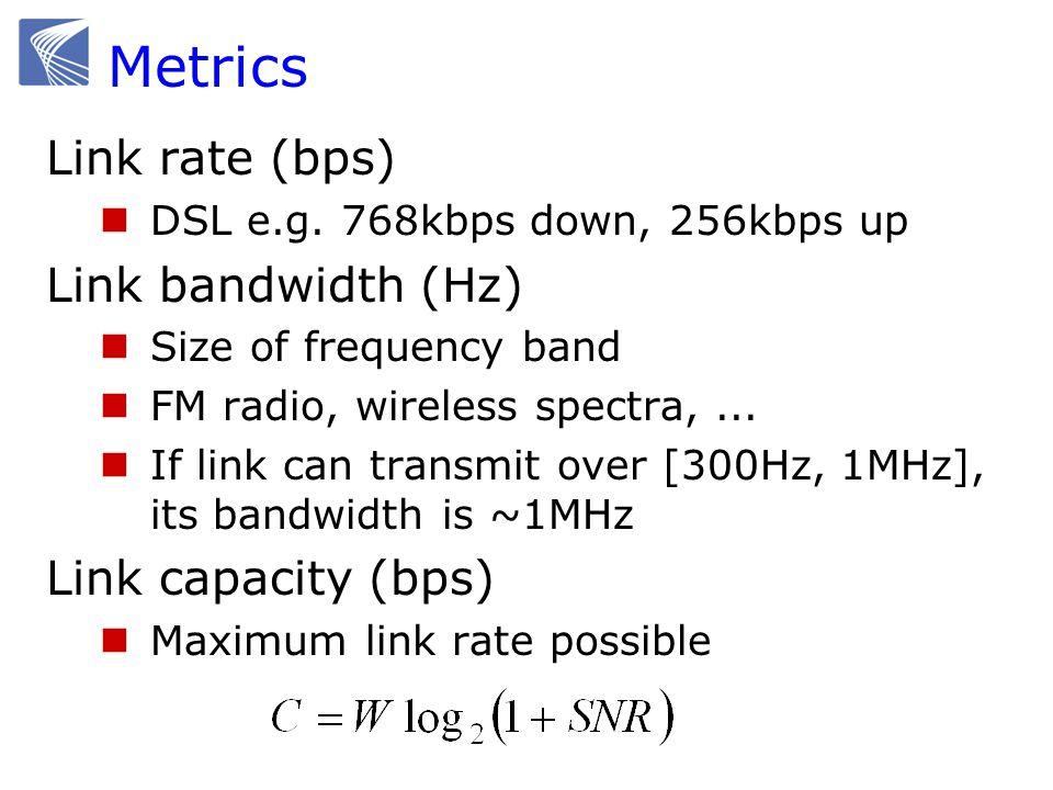 Metrics Link rate (bps) DSL e.g.