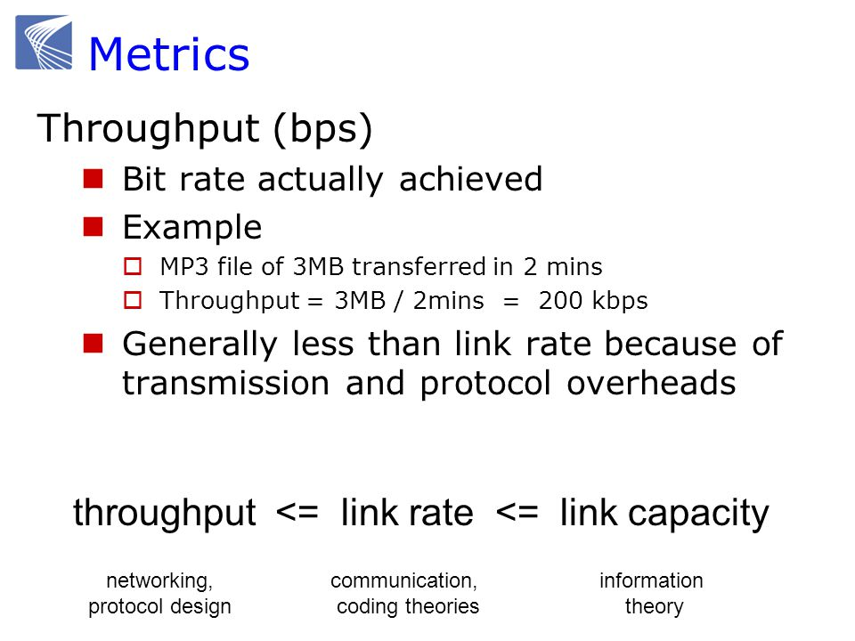 Metrics Throughput (bps) Bit rate actually achieved Example  MP3 file of 3MB transferred in 2 mins  Throughput = 3MB / 2mins = 200 kbps Generally less than link rate because of transmission and protocol overheads throughput <= link rate <= link capacity information theory communication, coding theories networking, protocol design