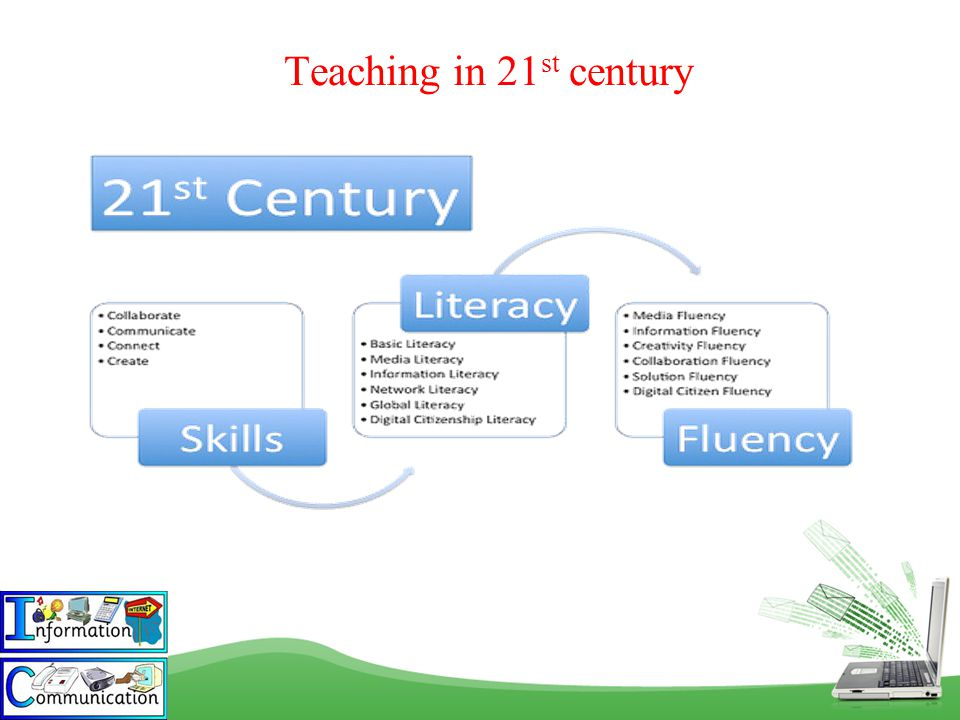 Teaching in 21 st century