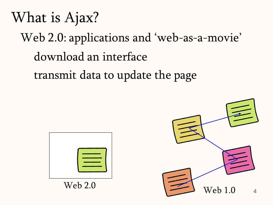 4 Web 2.0 Web 1.0 What is Ajax.