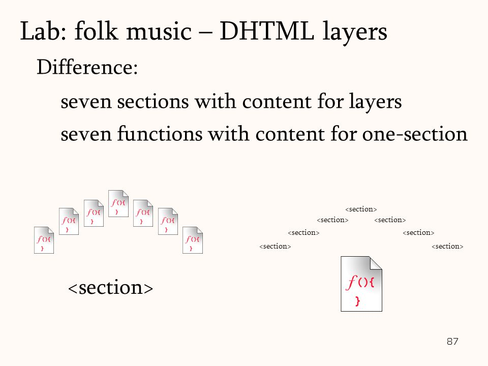 87 Difference: seven sections with content for layers seven functions with content for one-section Lab: folk music – DHTML layers