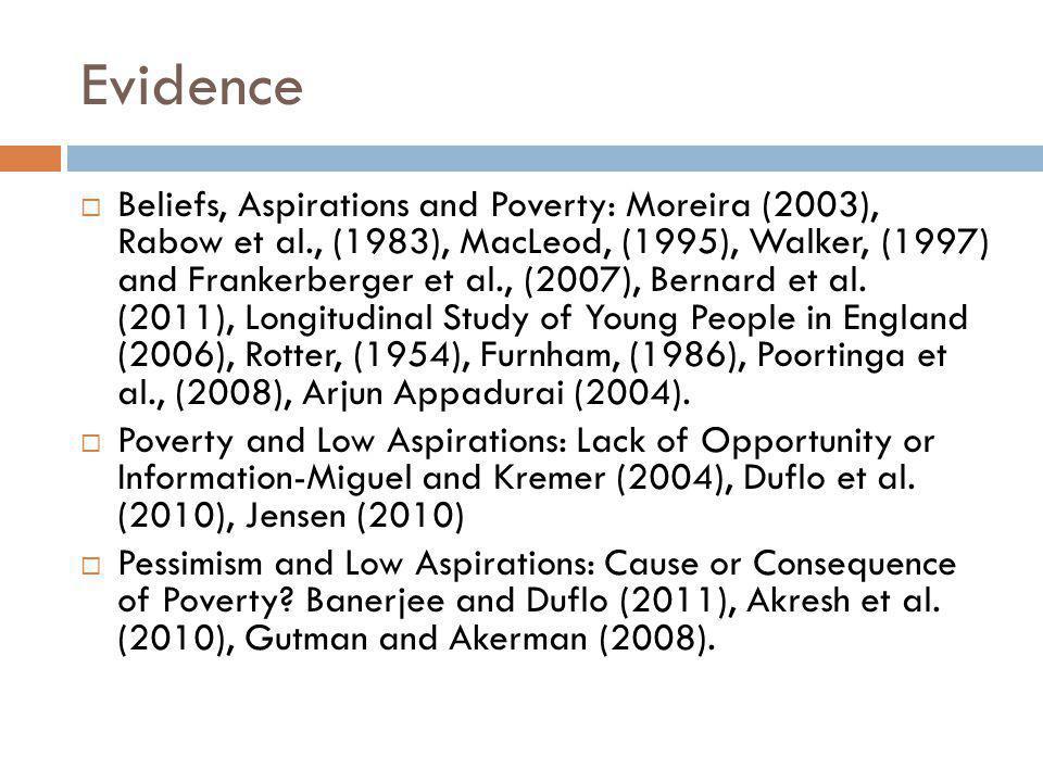 Evidence  Beliefs, Aspirations and Poverty: Moreira (2003), Rabow et al., (1983), MacLeod, (1995), Walker, (1997) and Frankerberger et al., (2007), Bernard et al.