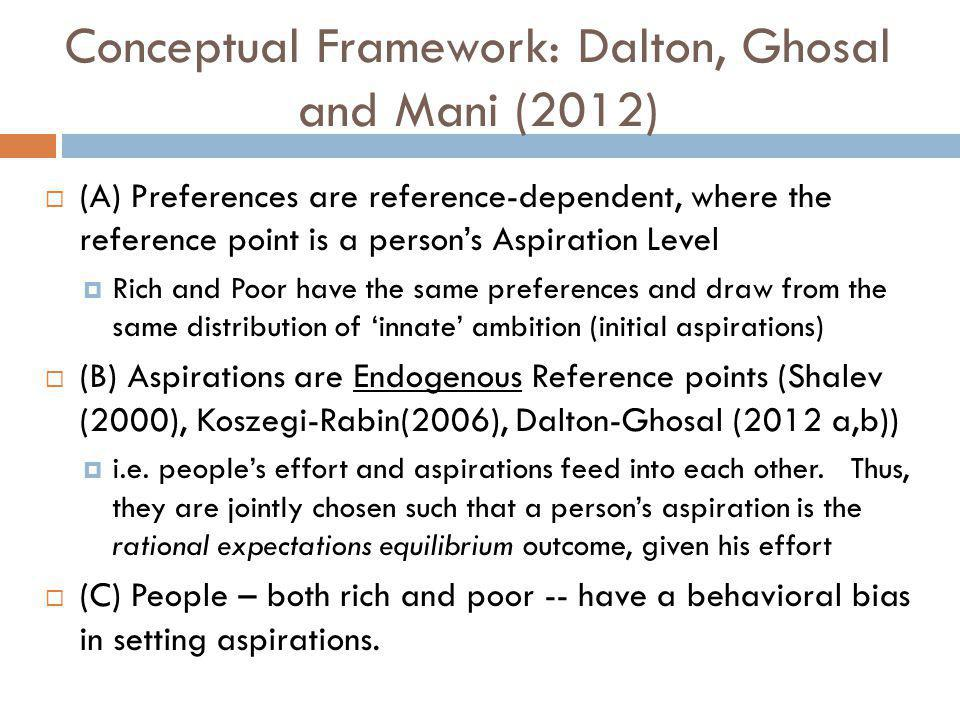 Conceptual Framework: Dalton, Ghosal and Mani (2012)  (A) Preferences are reference-dependent, where the reference point is a person's Aspiration Lev