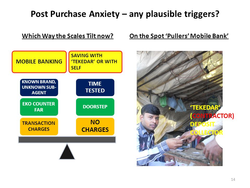 Post Purchase Anxiety – any plausible triggers. Which Way the Scales Tilt now.