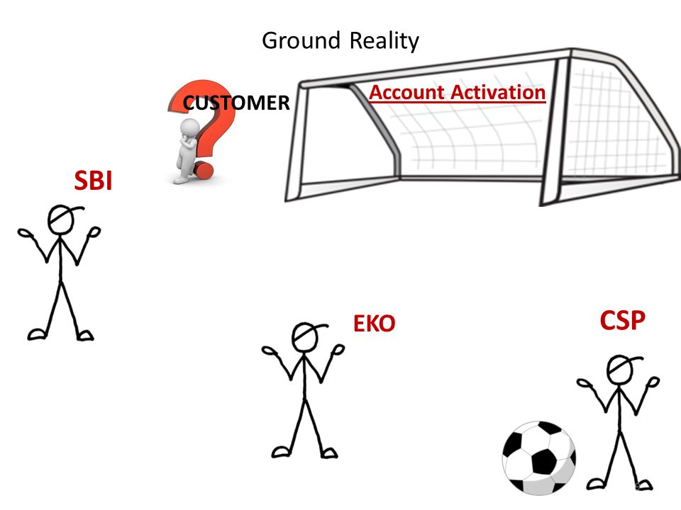 CSP EKO SBI Account Activation CUSTOMER Ground Reality 9
