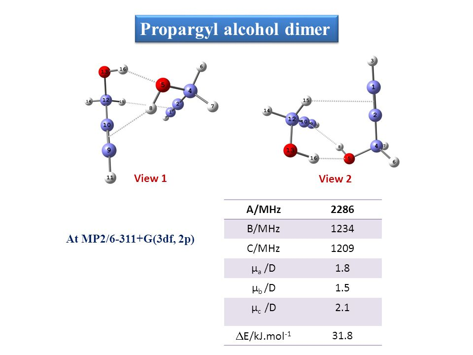 Propargyl alcohol dimer A/MHz2286 B/MHz1234 C/MHz1209 μ a /D1.8 μ b /D1.5 μ c /D2.1  E/kJ.mol -1 31.8 At MP2/6-311+G(3df, 2p) View 1 View 2