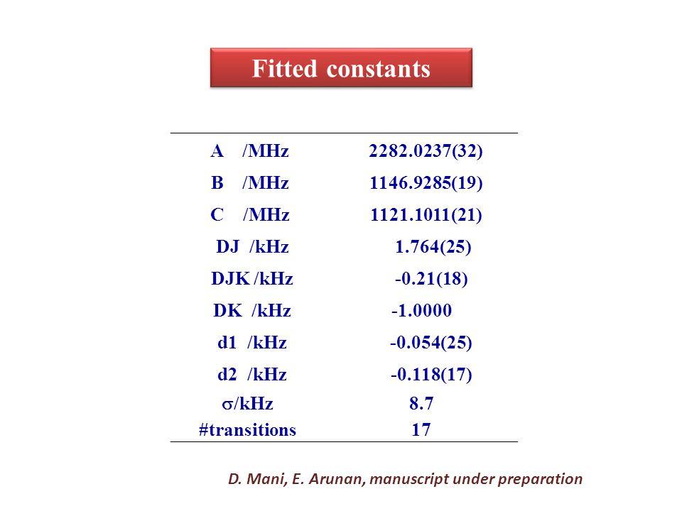 A /MHz 2282.0237(32) B /MHz 1146.9285(19) C /MHz 1121.1011(21) DJ /kHz 1.764(25) DJK /kHz -0.21(18) DK /kHz d1 /kHz -0.054(25) d2 /kHz -0.118(17)  /k