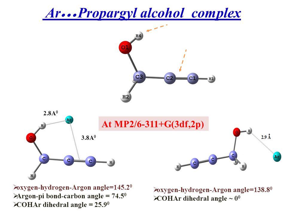 Ar    Propargyl alcohol complex 2.8A 0 3.8A 0  oxygen-hydrogen-Argon angle=145.2 0  Argon-pi bond-carbon angle = 74.5 0  COHAr dihedral angle =