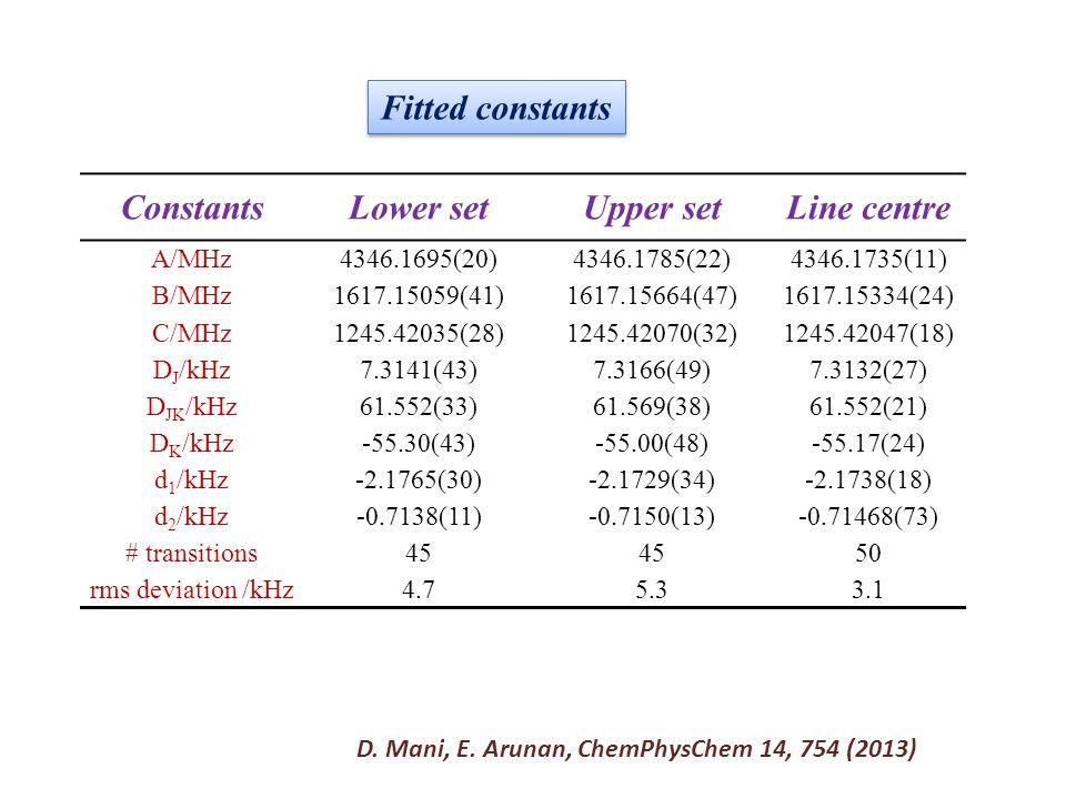 ConstantsLower setUpper setLine centre A/MHz4346.1695(20)4346.1785(22)4346.1735(11) B/MHz1617.15059(41)1617.15664(47)1617.15334(24) C/MHz1245.42035(28
