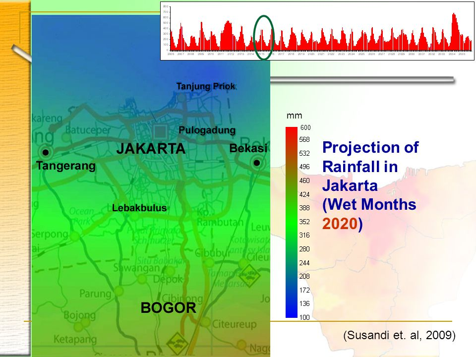 Projection of Rainfall in Jakarta (Wet Months 2020) 600 mm (Susandi et. al, 2009)