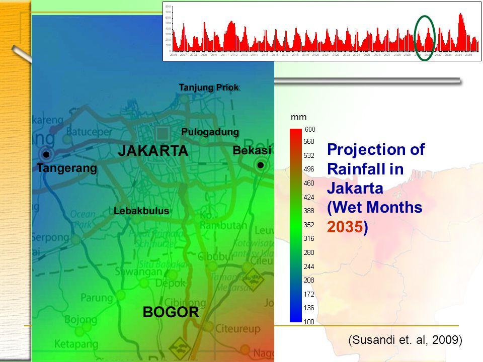 Projection of Rainfall in Jakarta (Wet Months 2035) 600 mm (Susandi et. al, 2009)
