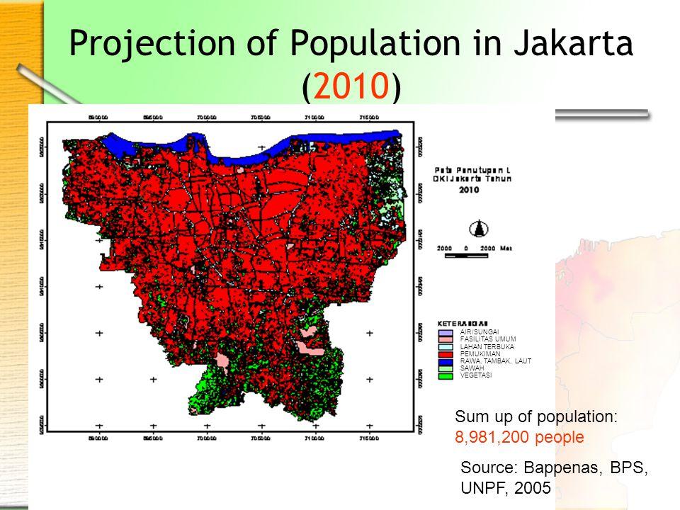 Projection of Population in Jakarta (2010) Sum up of population: 8,981,200 people Source: Bappenas, BPS, UNPF, 2005 AIR/SUNGAI FASILITAS UMUM LAHAN TERBUKA PEMUKIMAN RAWA, TAMBAK, LAUT SAWAH VEGETASI