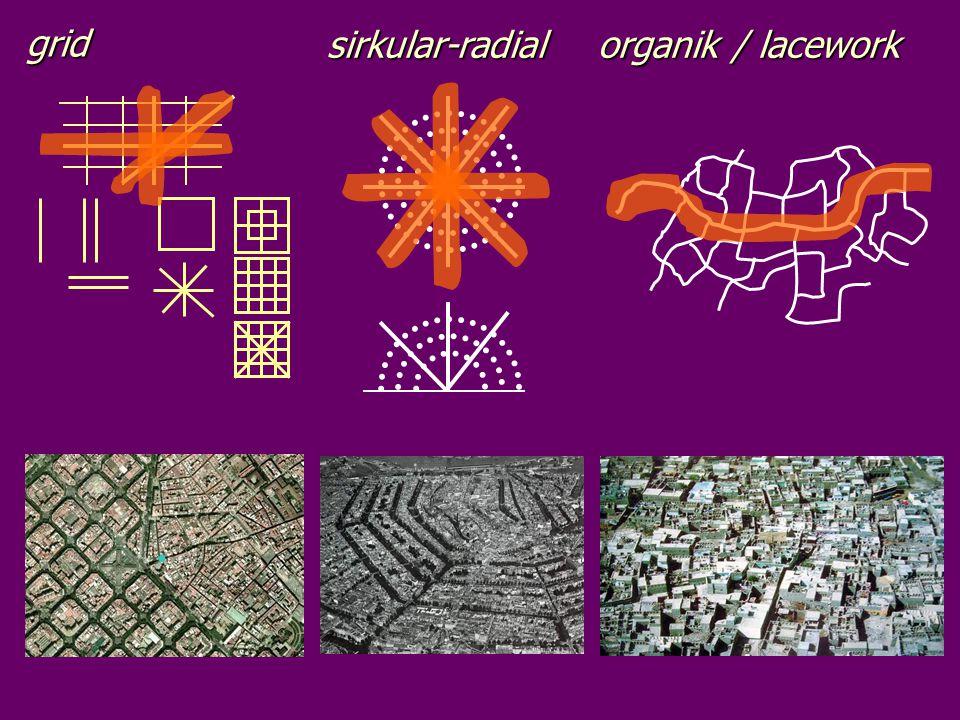 grid sirkular-radial organik / lacework
