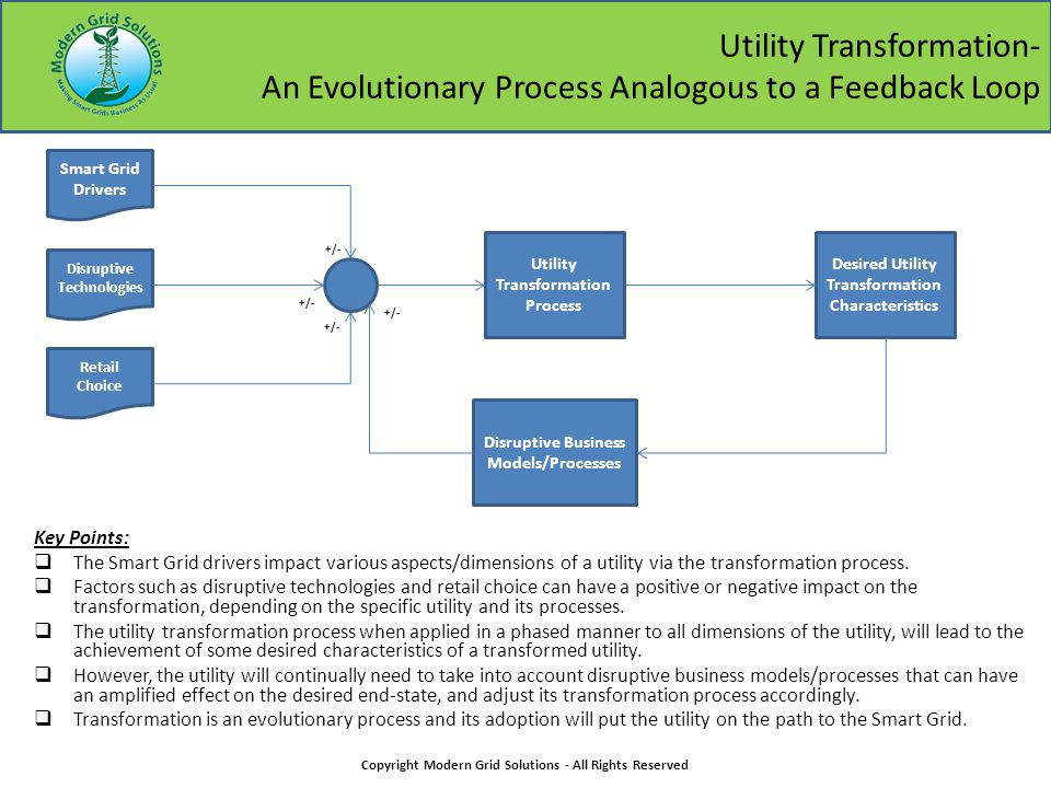Utility Transformation- An Evolutionary Process Analogous to a Feedback Loop Copyright Modern Grid Solutions - All Rights Reserved Key Points:  The Smart Grid drivers impact various aspects/dimensions of a utility via the transformation process.