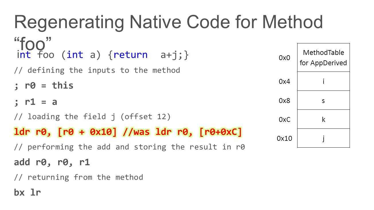 0x0 MethodTable for AppDerived 0x4i 0x8s 0xCk 0x10j