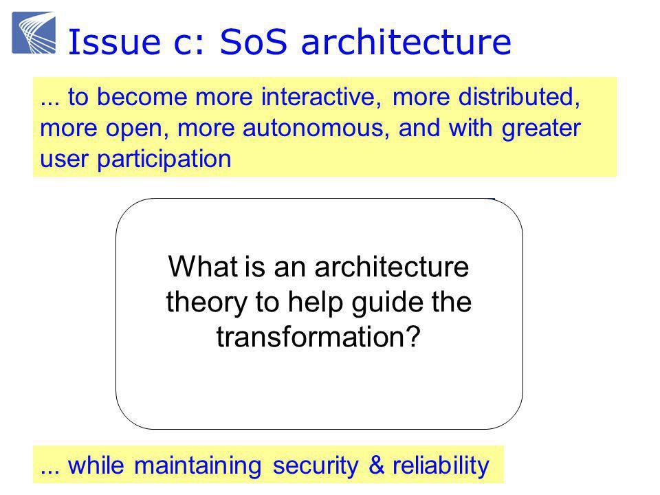 Issue c: SoS architecture...