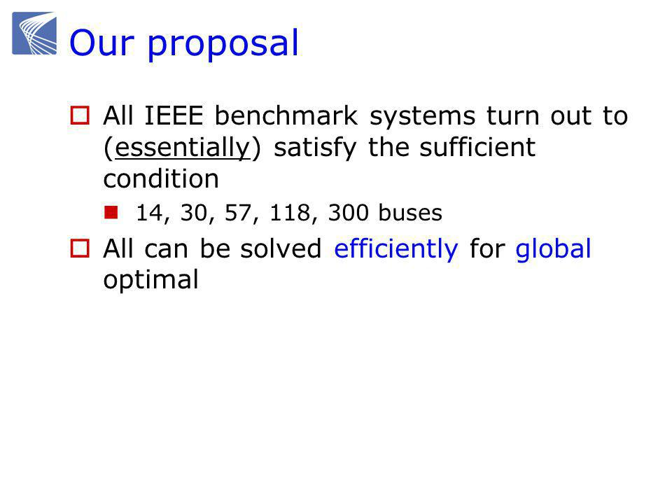 Our proposal  All IEEE benchmark systems turn out to (essentially) satisfy the sufficient condition 14, 30, 57, 118, 300 buses  All can be solved efficiently for global optimal