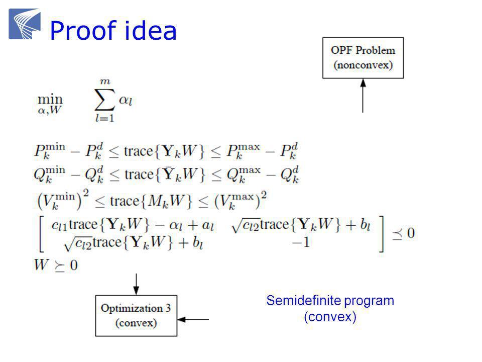 Semidefinite program (convex)