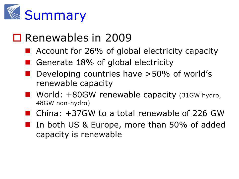 Summary  Renewables in 2009 Account for 26% of global electricity capacity Generate 18% of global electricity Developing countries have >50% of world's renewable capacity World: +80GW renewable capacity (31GW hydro, 48GW non-hydro) China: +37GW to a total renewable of 226 GW In both US & Europe, more than 50% of added capacity is renewable