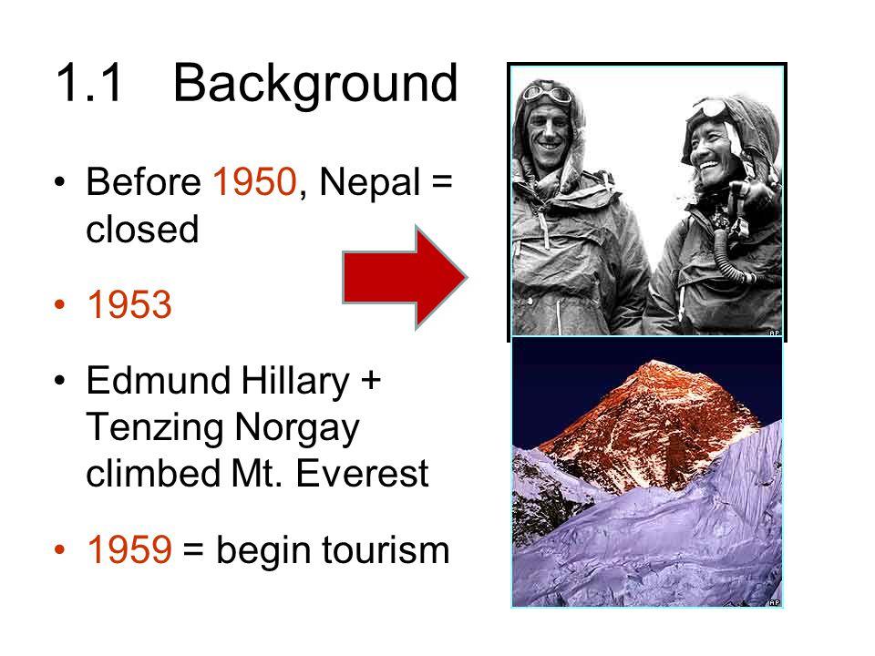 2.1 Nepal Destinations Kathmandu Mt Everest White Water Rafting