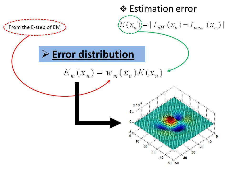  Estimation error  Error distribution From the E-step of EM