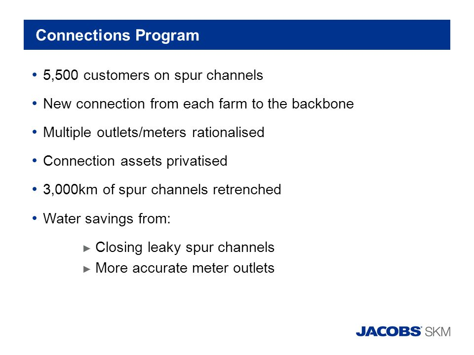 Connections Program 5,500 customers on spur channels New connection from each farm to the backbone Multiple outlets/meters rationalised Connection ass