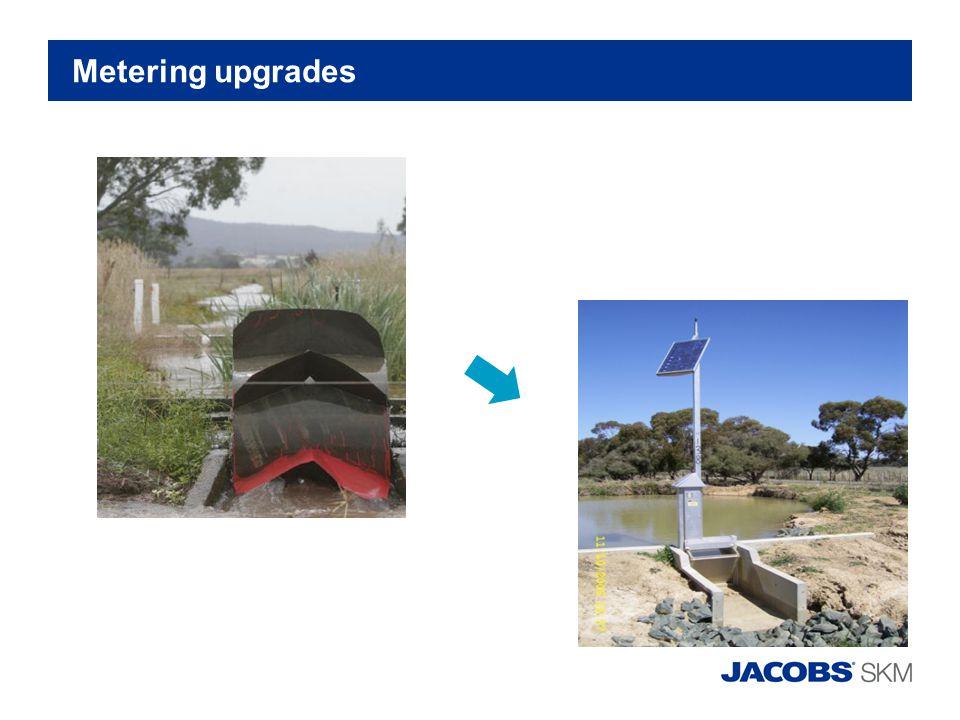 Metering upgrades