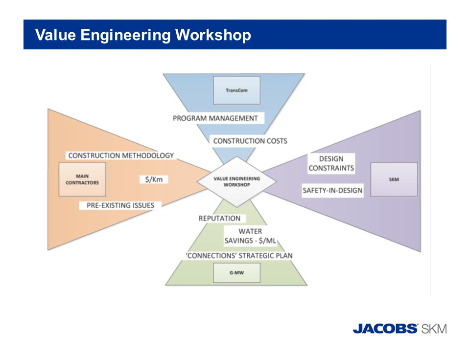 Value Engineering Workshop