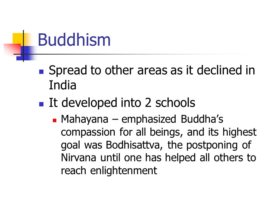 Buddhism Spread to other areas as it declined in India It developed into 2 schools Mahayana – emphasized Buddha's compassion for all beings, and its highest goal was Bodhisattva, the postponing of Nirvana until one has helped all others to reach enlightenment
