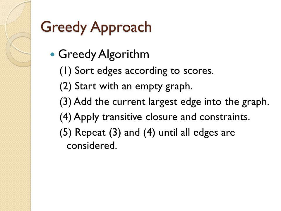 Greedy Approach Greedy Algorithm (1) Sort edges according to scores.