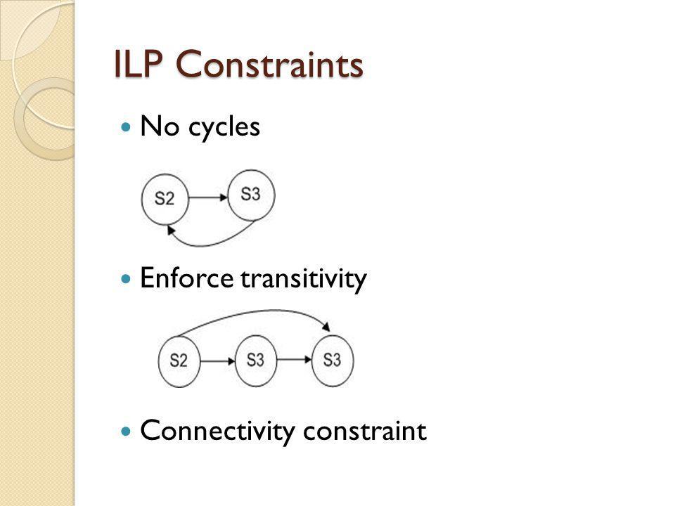 ILP Constraints No cycles Enforce transitivity Connectivity constraint