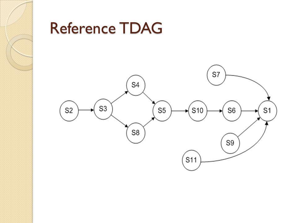 Reference TDAG