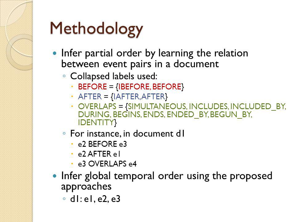 Methodology Infer partial order by learning the relation between event pairs in a document ◦ Collapsed labels used:  BEFORE = {IBEFORE, BEFORE}  AFTER = {IAFTER, AFTER}  OVERLAPS = {SIMULTANEOUS, INCLUDES, INCLUDED_BY, DURING, BEGINS, ENDS, ENDED_BY, BEGUN_BY, IDENTITY} ◦ For instance, in document d1  e2 BEFORE e3  e2 AFTER e1  e3 OVERLAPS e4 Infer global temporal order using the proposed approaches ◦ d1: e1, e2, e3