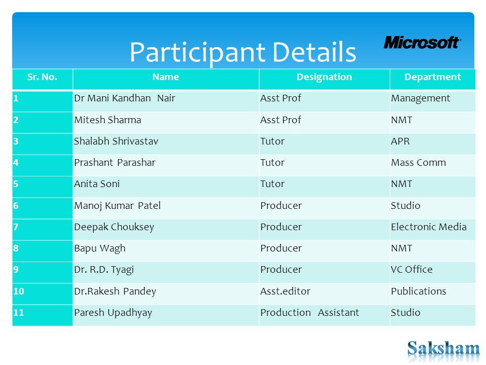Participant Details Sr.