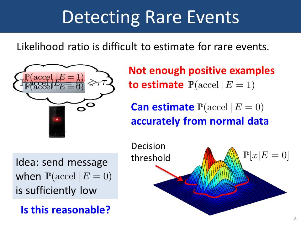 8 Detecting Rare Events Likelihood ratio is difficult to estimate for rare events. Not enough positive examples to estimate Can estimate accurately fr