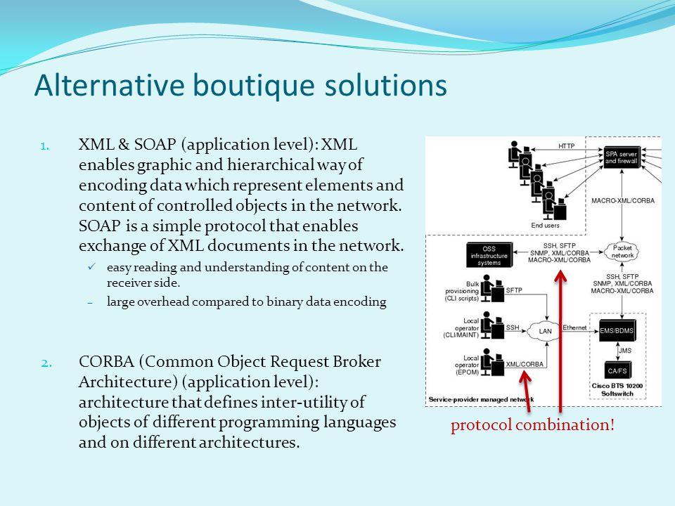 Alternative boutique solutions 1.