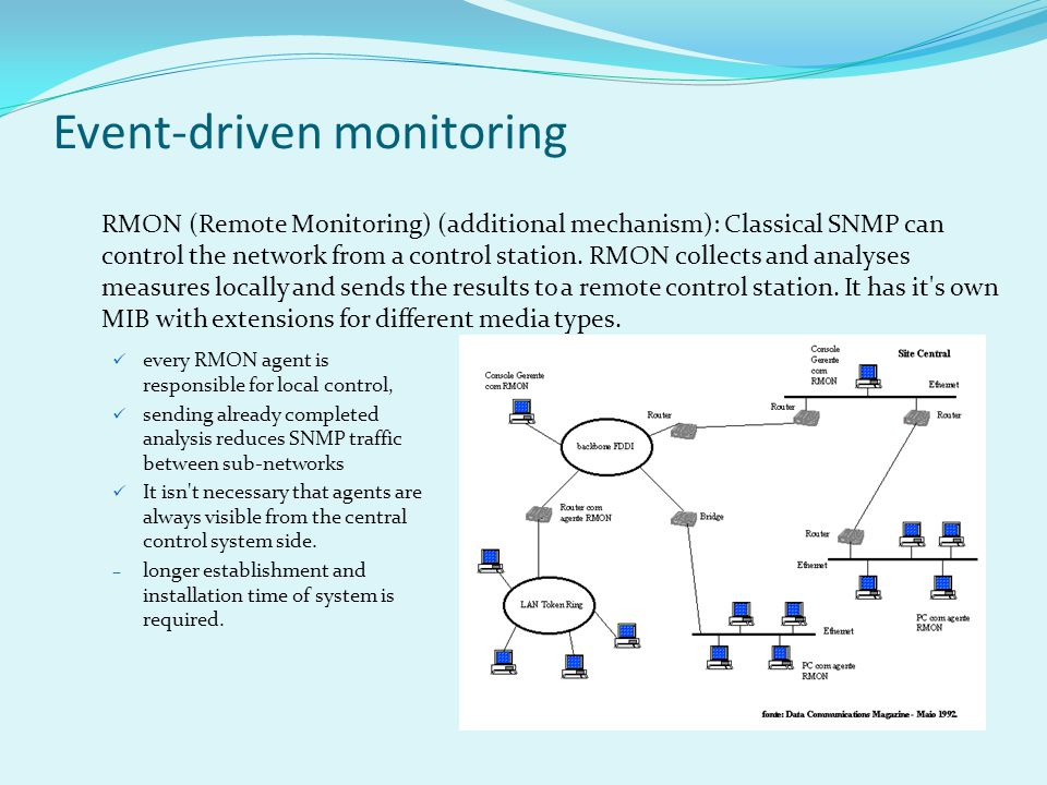 Event-driven monitoring RMON (Remote Monitoring) (additional mechanism): Classical SNMP can control the network from a control station.