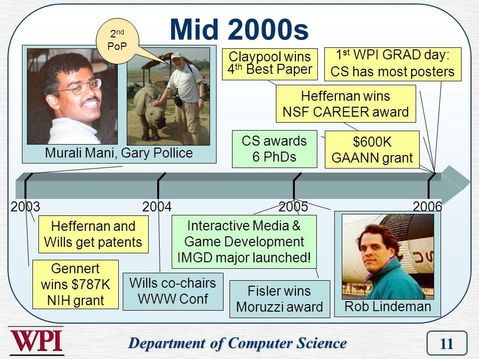 Department of Computer Science 11 Fisler wins Moruzzi award Claypool wins 4 th Best Paper Mid 2000s 2003200420062005 Gennert wins $787K NIH grant Rob