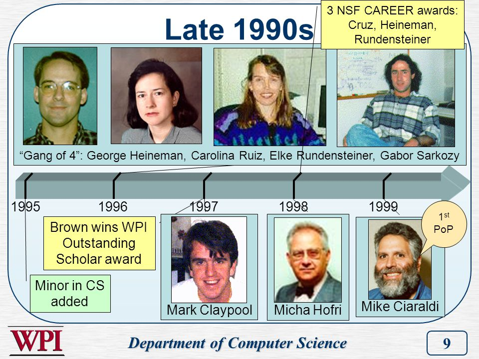 """Department of Computer Science 9 Brown wins WPI Outstanding Scholar award Late 1990s 19951996199719991998 Minor in CS added """"Gang of 4"""": George Heinem"""