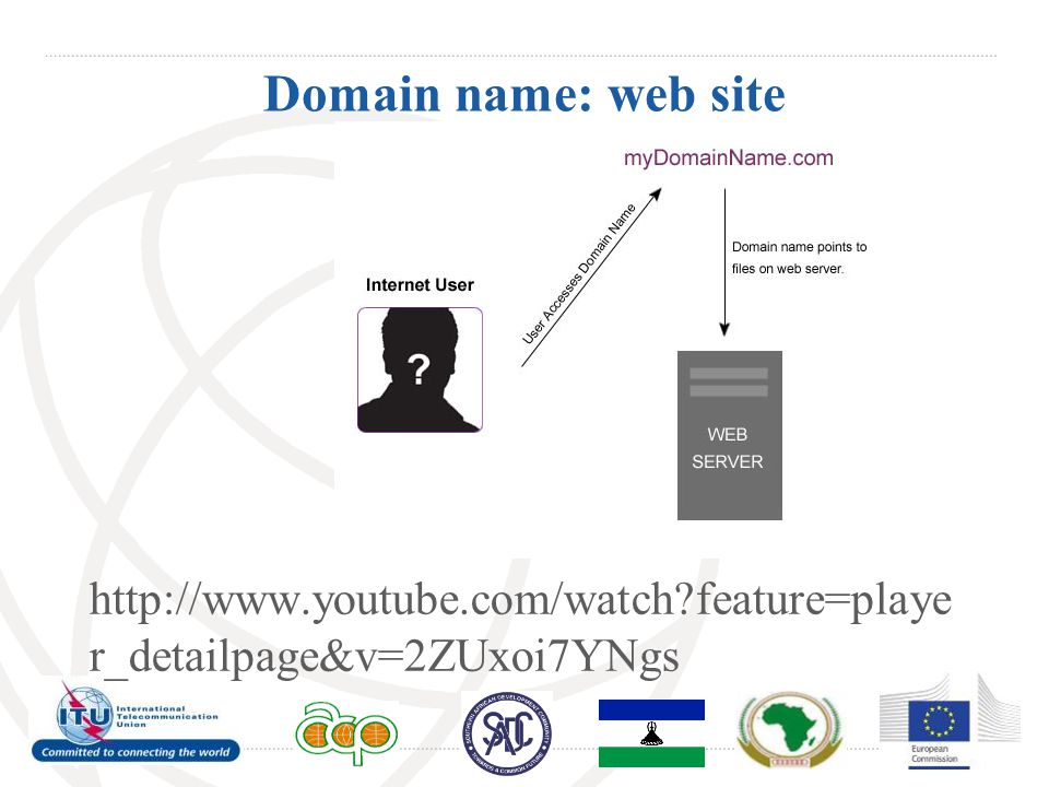 Domain name: web site http://www.youtube.com/watch?feature=playe r_detailpage&v=2ZUxoi7YNgs