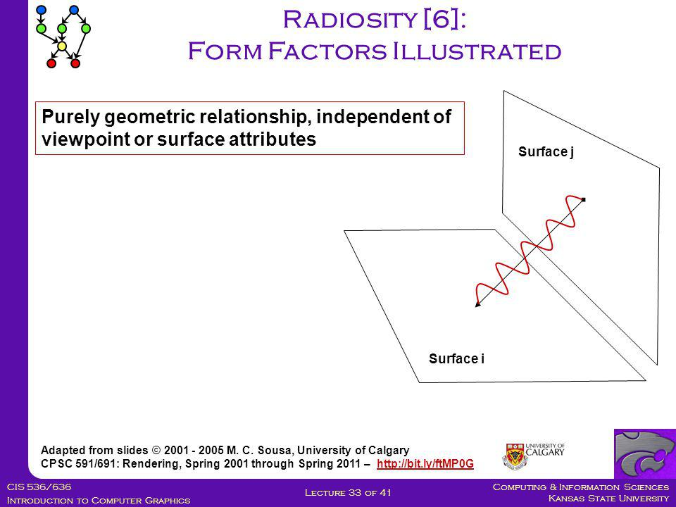 Computing & Information Sciences Kansas State University CIS 536/636 Introduction to Computer Graphics Lecture 33 of 41 Radiosity [6]: Form Factors Illustrated Adapted from slides © 2001 - 2005 M.