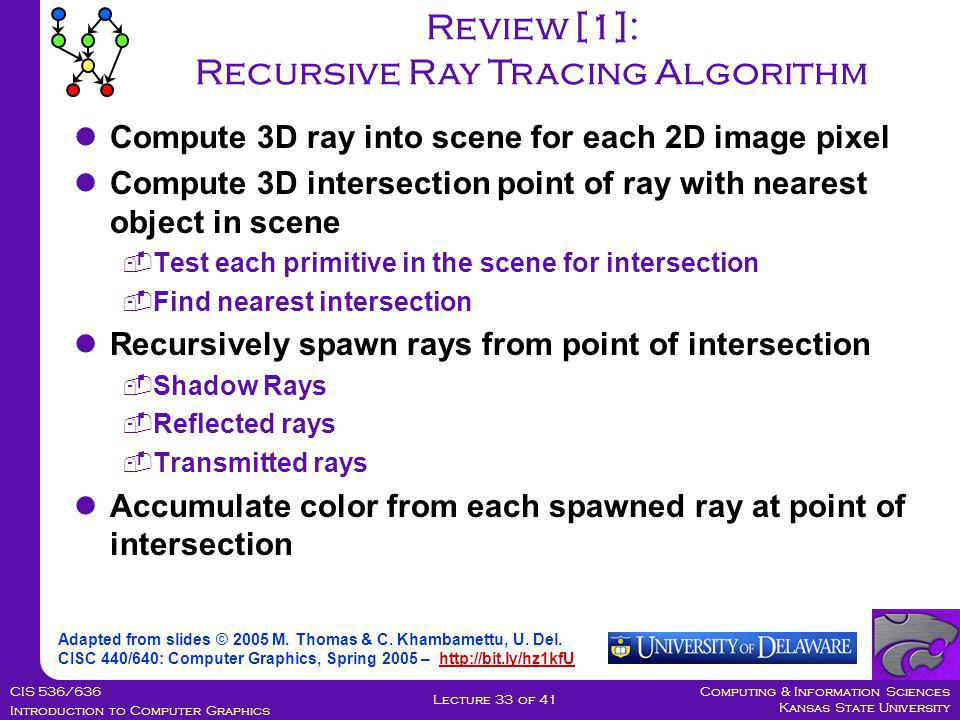 Computing & Information Sciences Kansas State University CIS 536/636 Introduction to Computer Graphics Lecture 33 of 41 Review [1]: Recursive Ray Tracing Algorithm Adapted from slides © 2005 M.