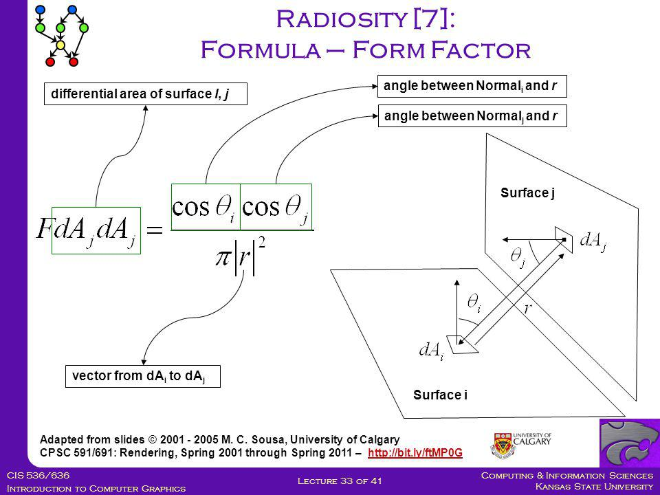 Computing & Information Sciences Kansas State University CIS 536/636 Introduction to Computer Graphics Lecture 33 of 41 Radiosity [7]: Formula – Form Factor Adapted from slides © 2001 - 2005 M.
